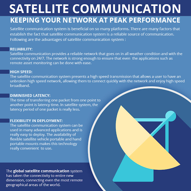 satellite communications Imagine using satellite communication tech to connect our entire world is that  possible from space let's explore satellite communication.