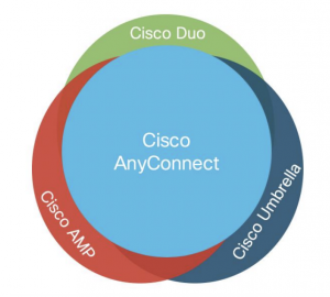 Cisco Tutorial and Material, Cisco Learning, Cisco Exam Prep, Cisco Study Materials