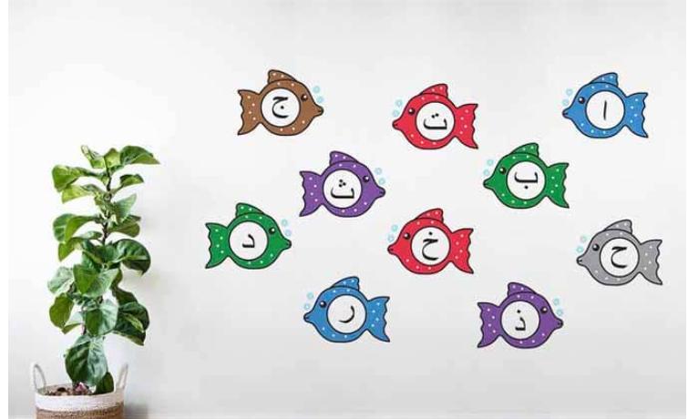 15 Hiasan Dinding Kelas Sd Yang Menarik Dan Kreatif Infokemdikbud
