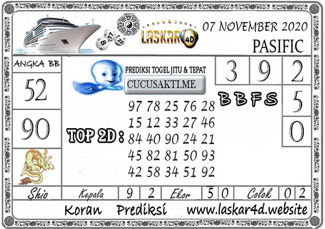 Prediksi Togel PASIFIC LASKAR4D 07 NOVEMBER 2020