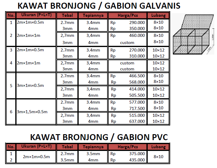 Jual Bronjong Matras Sumba Tengah NTT,bronjong kawat