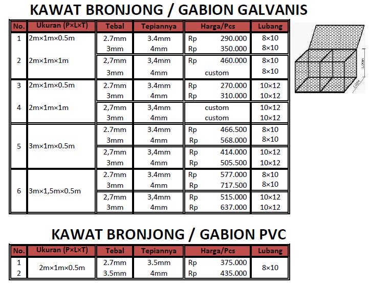 Produsen Bronjong Kawat Kab.Bulungan Kalimantan Timur,bronjong kawat