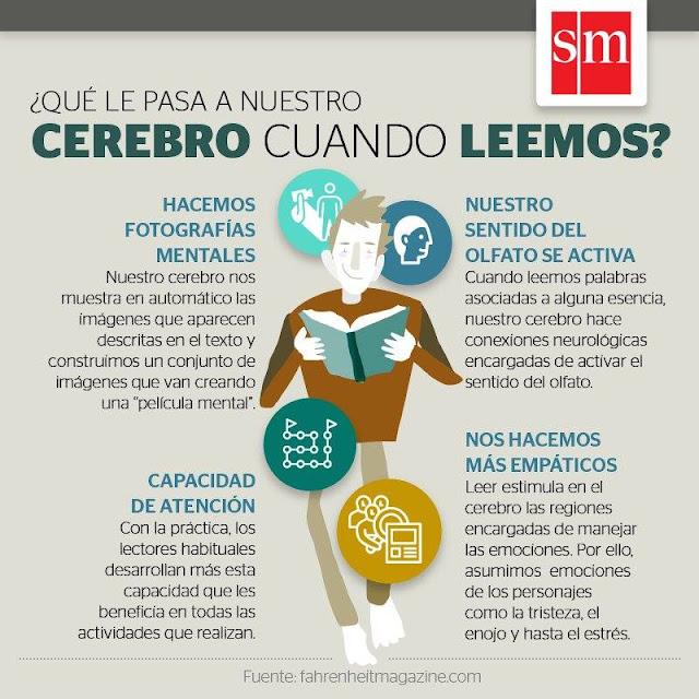(c) Grupo Editorial SM