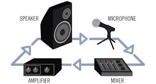 Rekursif pada sound sistem
