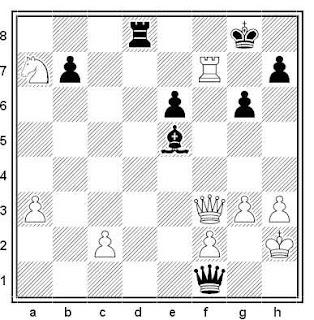 Posición de la partida de ajedrez Kaminski - Zielinski (Gdansk, 1997)