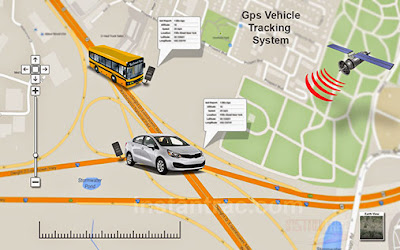 Vehicle Tracking System with CCTV Camera
