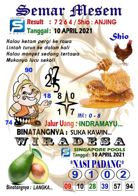 Syair Semar Mesem SGP Sabtu 10-Apr-2021