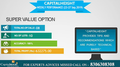 Best investment options for private limited companies