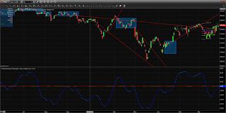 http://bursa-malaysia-trading-signals.blogspot.com/