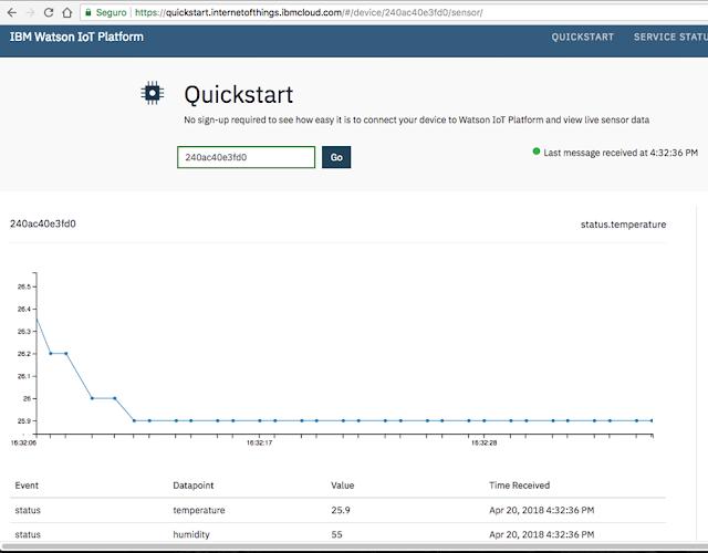 QuickStar Gráfico