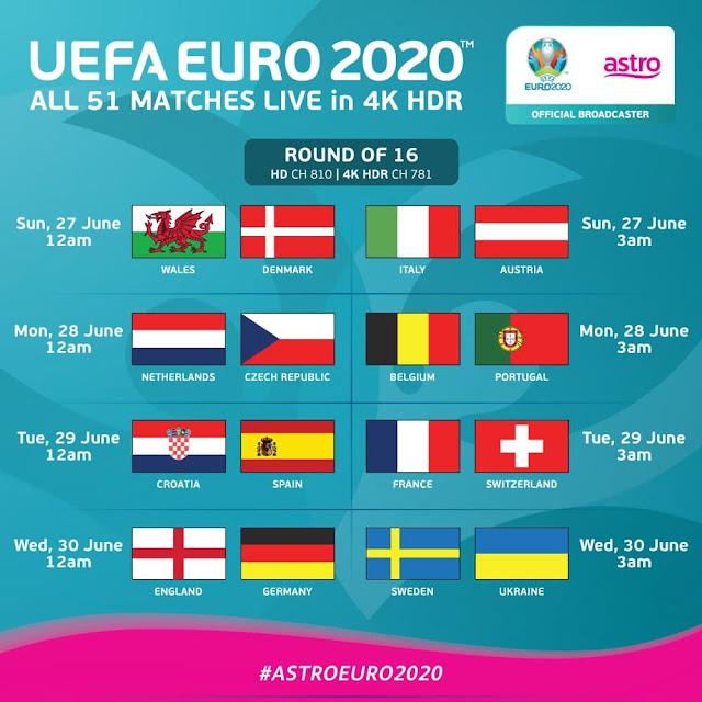 Jadual Perlawanan Pusingan 16 Terakhir EURO 2020