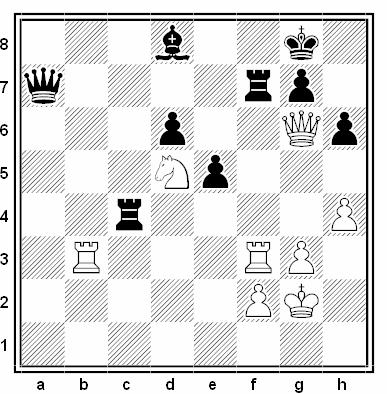 Posición de la partida de ajedrez Lucas Brunner - Dejan Antic (Kecskemet, 1991)