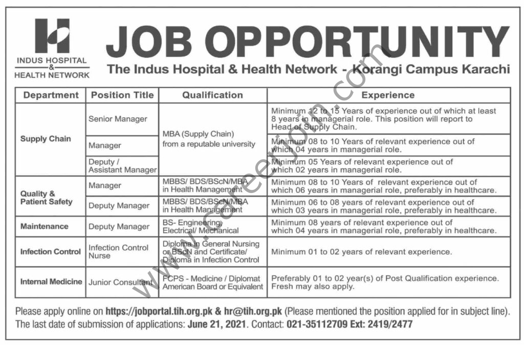 jobportal.tig.org.pk & hr@tih.org.pk - The Indus Hospital & Health Network Jobs 2021 in Pakistan
