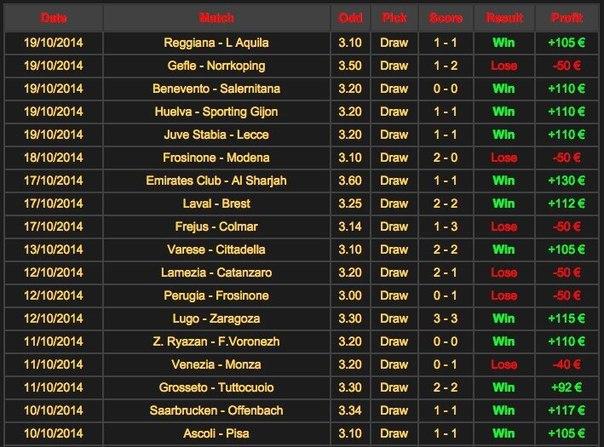 Uefa champions league match predictions today 110shop co uk