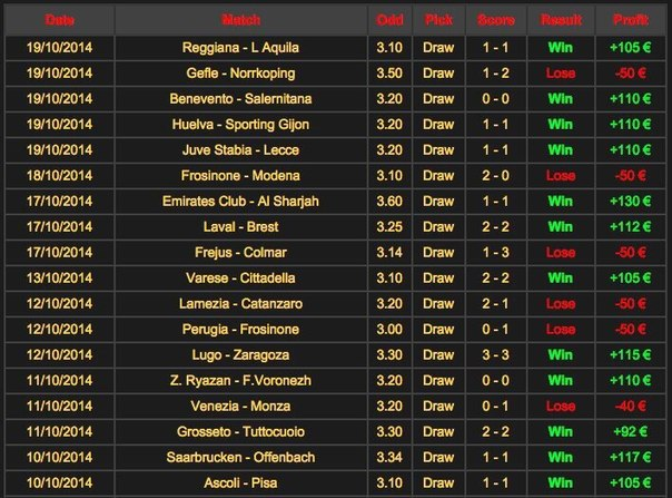 Today football predictions on forebet datafortress us