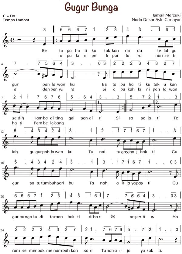 Contoh Lagu Tangga Nada Minor : contoh, tangga, minor, Contoh, Bertangga, Minor