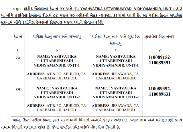 GPSC STI Address Change Notification For Dahod And Banaskantha