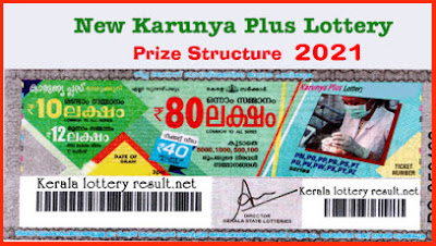 Karunya plus Lottery Prize Structure 2021