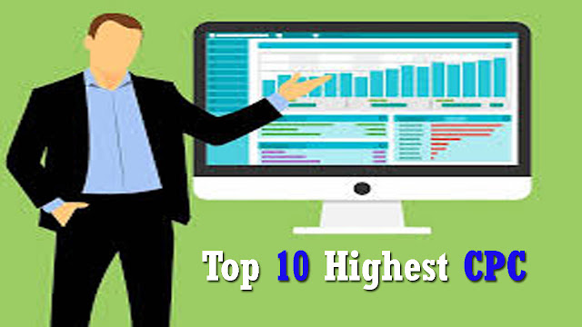 how to find high cpc keywords,  high cpc keywords in india,  high cpc keywords in india 2020,  high cpc keywords 2020,  high cpc keywords for youtube,  high cpc keywords in india for ,youtube,  high cpc low competition keywords,  high cpc country,