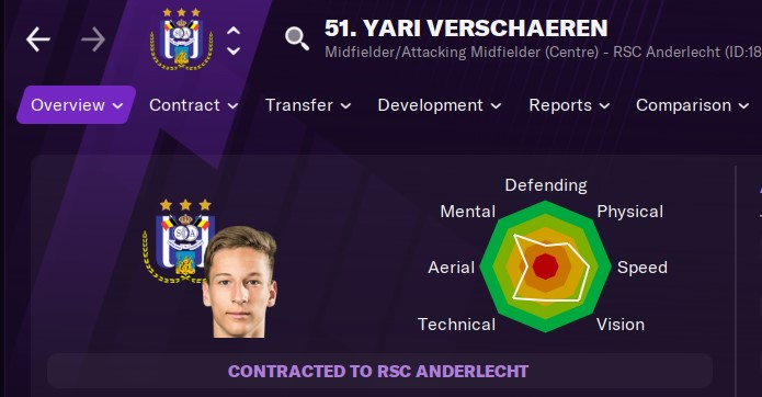 Football Manager 2021 - Yari Verschaeren | FM21