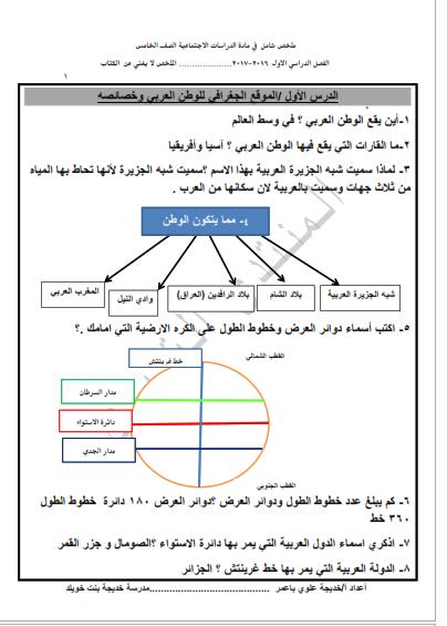 ملخص شامل في الدراسات الاجتماعية للصف الخامس
