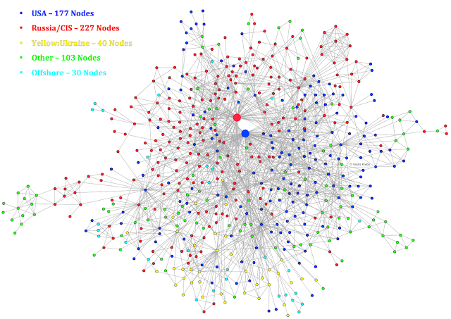Professional Social Graphs | T N T : The Network Thinkers