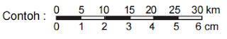 contoh skala garis