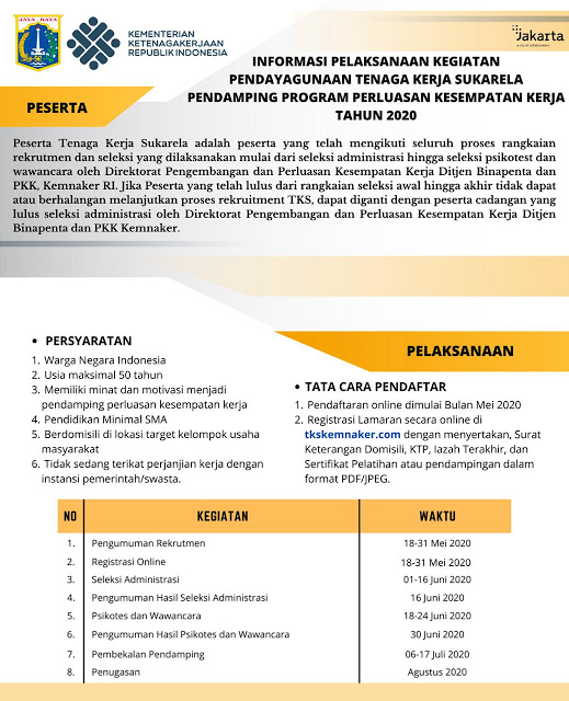 Rekrutmen TKS Kementerian Ketenagakerjaan RI Mei 2020
