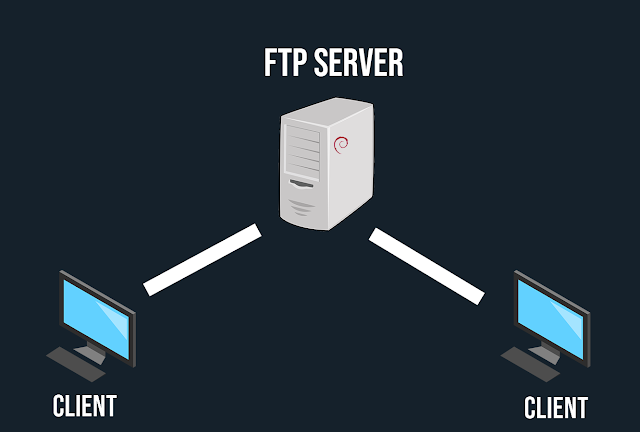 FTP Server Debian Linux
