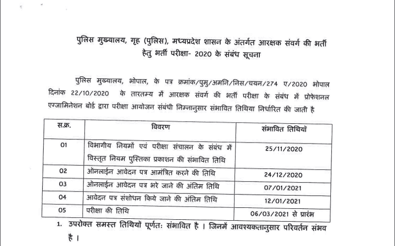 MP Police Constable Recruitment 2020 Apply online MP Police