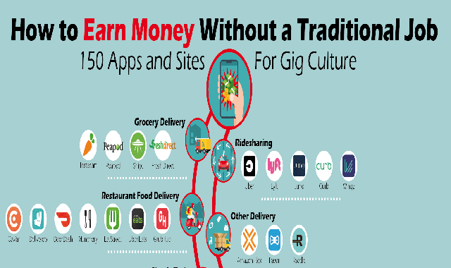 How to Earn Money Without a Traditional Job: 150 Apps and Sites for Gig Culture #infographic
