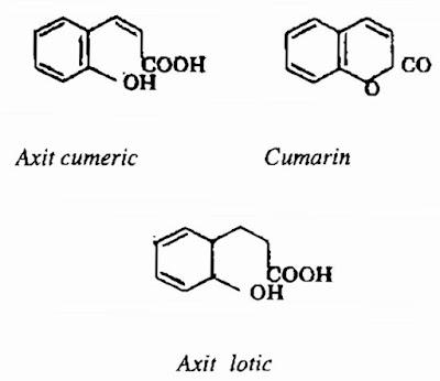 Thành phần hóa học Nhãn Hương - Melilotus suaveolens - Nguyên liệu làm thuốc Chữa bệnh Mắt Tai Răng Họng