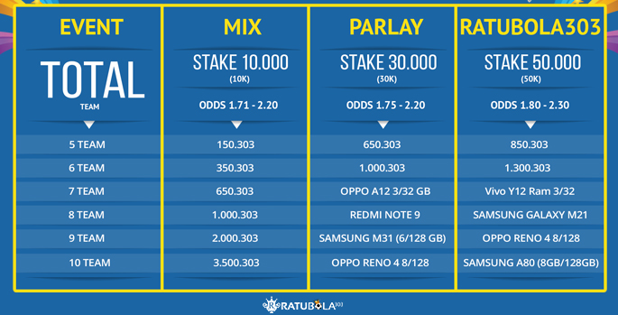 Event Parlay RATUBOLA303