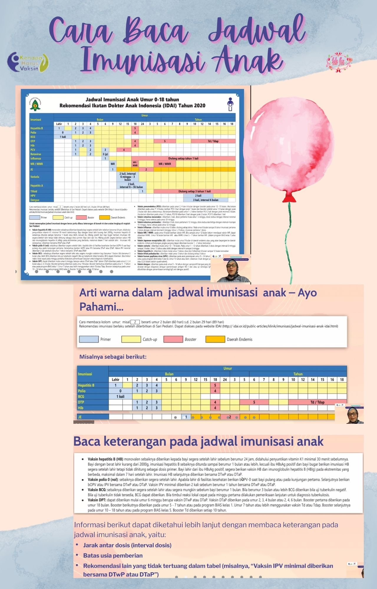 cara-baca-jadwal-vaksin-IDAI-2020