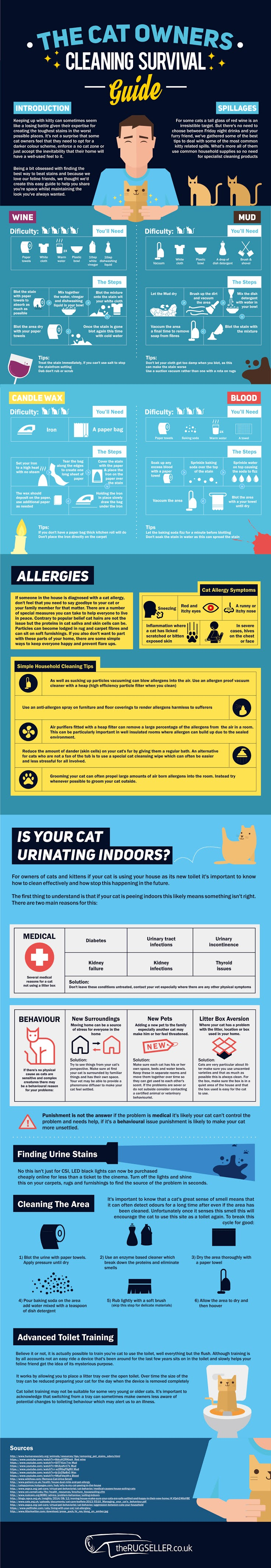 The Cat Owners Cleaning Survival Guide #infographic