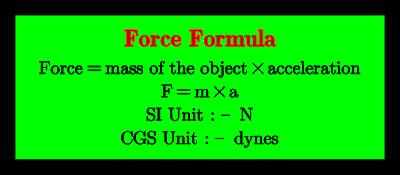 Force Formula