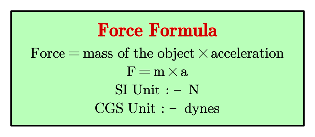 Force Formula with solved questions