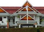 Hasil Quick Count Pilkada Kabupaten Kuantan Singingi (Kuansing) 2020