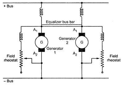 Single Pickup Guitar Wiring Diagram furthermore 365987907187890612 moreover Wiring Diagram Humbucker Pickups Explained likewise Fender Seymour Duncan Wiring Diagram also Golden age humbucker wiring diagrams. on two single coil pickups wiring diagram