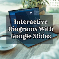 Interactive Diagrams With Google Slides