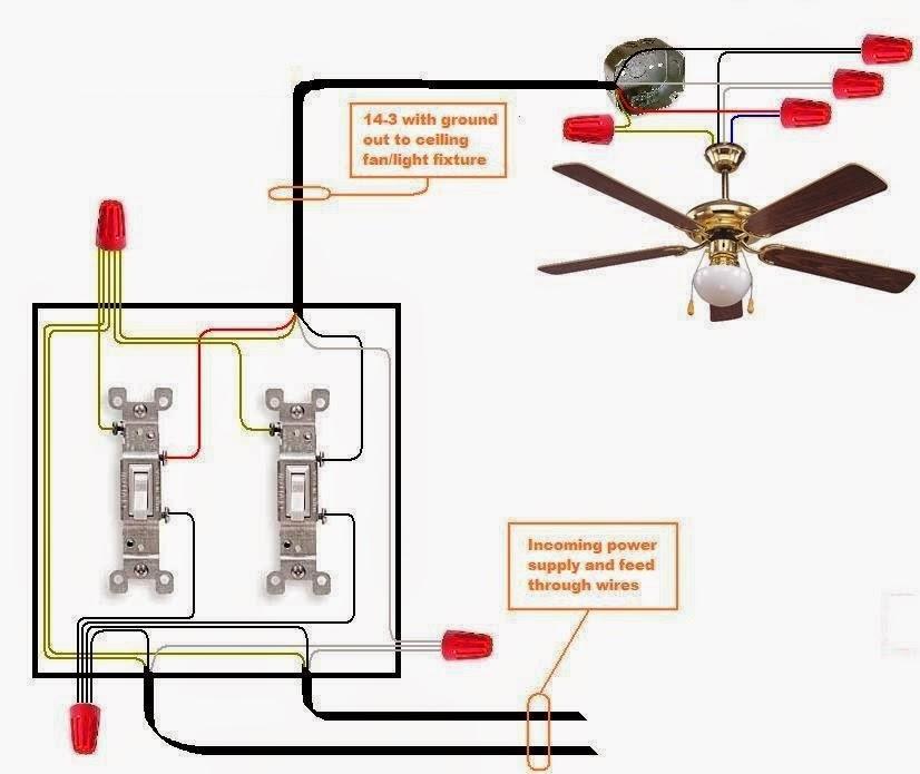How To Wire A 3 Way Fan Light Switch The Ceiling wwwenergywardennet