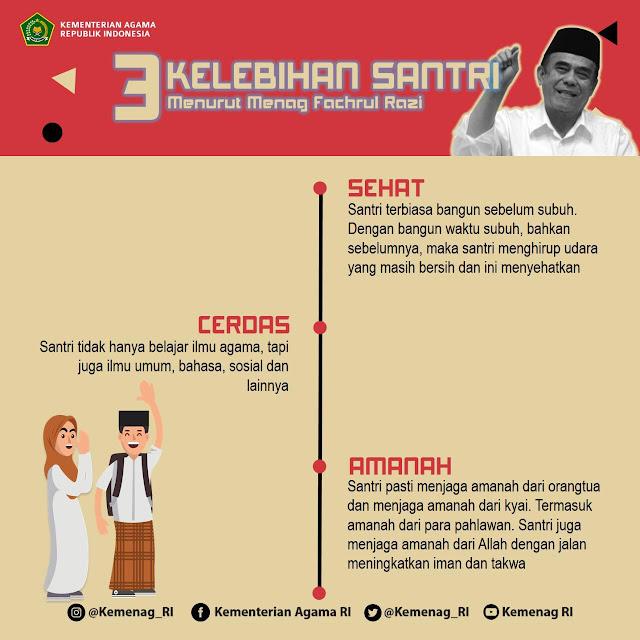 3 Kelebihan Santri Menurut Menteri Agama Fachrul Razi