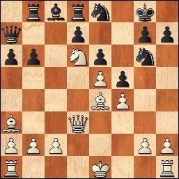 Partida de ajedrez Barutel - Sipiña, posición después de 20…f5