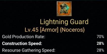 Gear Laju Pembangunan Terbaik - Lightning Guard