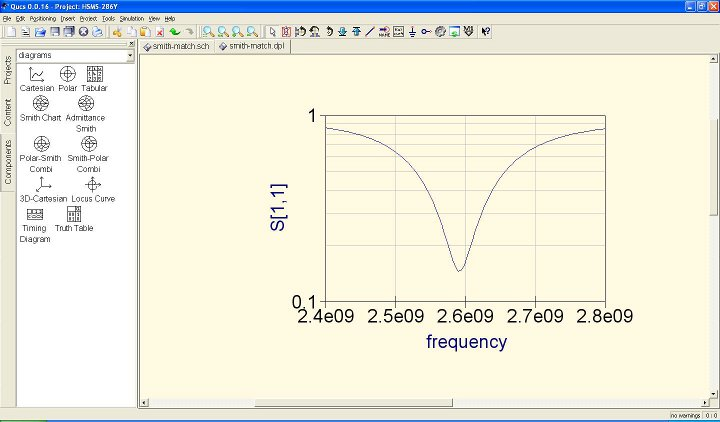 Qucs: Quite Universal Circuit Simulator | Misadventures of