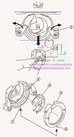 Montar y desmontar canillero de la máquina de coser Alfa next 30 y Alfa next 40