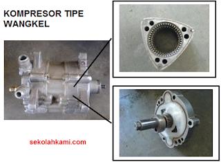 Jenis Kompresor AC Tipe Wangkel