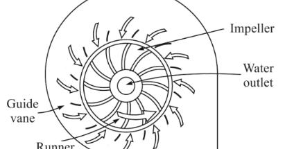 Engine Lathe Electric Diagram moreover Rude Customers in addition 94 Club Car Wiring Diagram 48 Volt likewise Dodge Electronic Ignition Wiring Diagram moreover Chevy Trailer Wiring Harness Diagram. on tekonsha wiring diagram