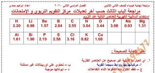 75 سؤال وجواب مراجعةالباب الثالث كيمياء أ/إبراهيم حمدي ثانية ثانوي الترم الثاني
