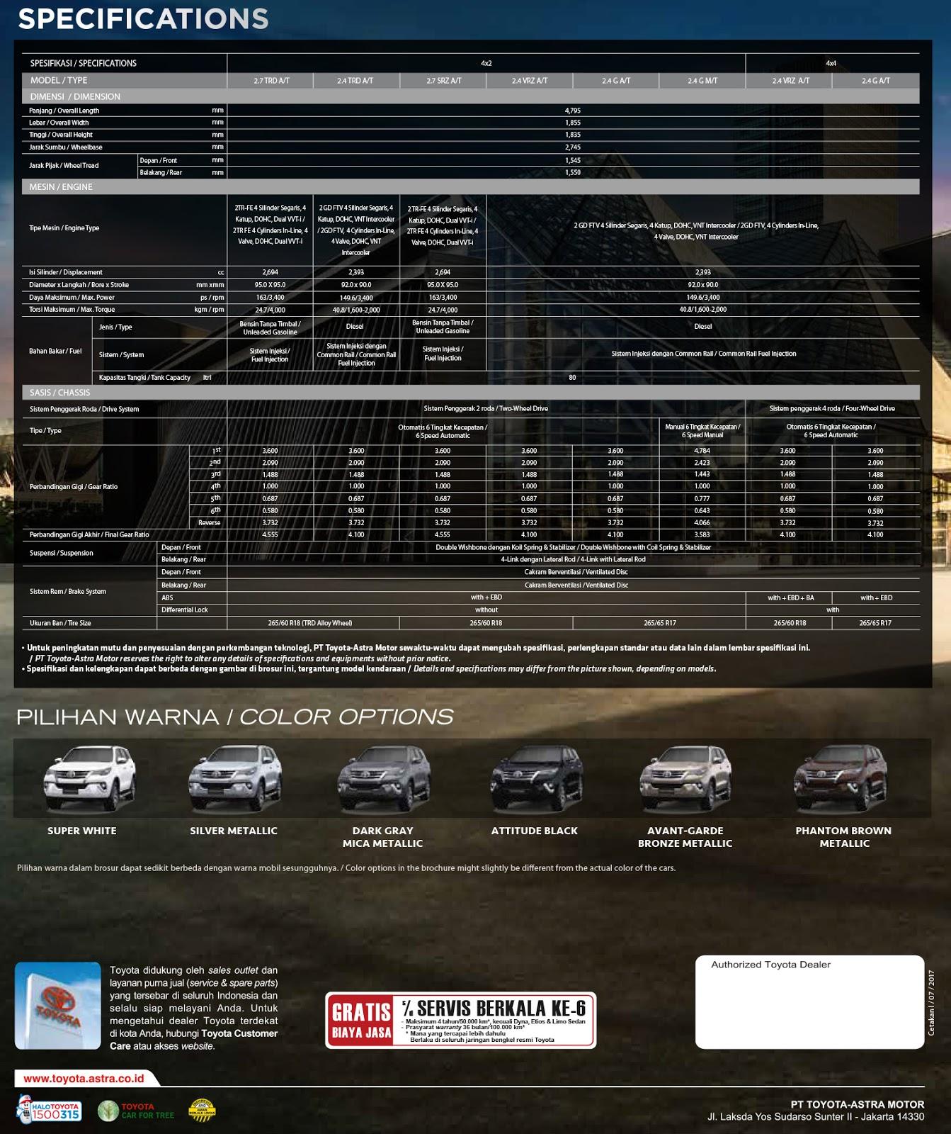 Spesifikasi Grand New Avanza 2018 Perbedaan E Dan G Toyota All Fortuner Promo